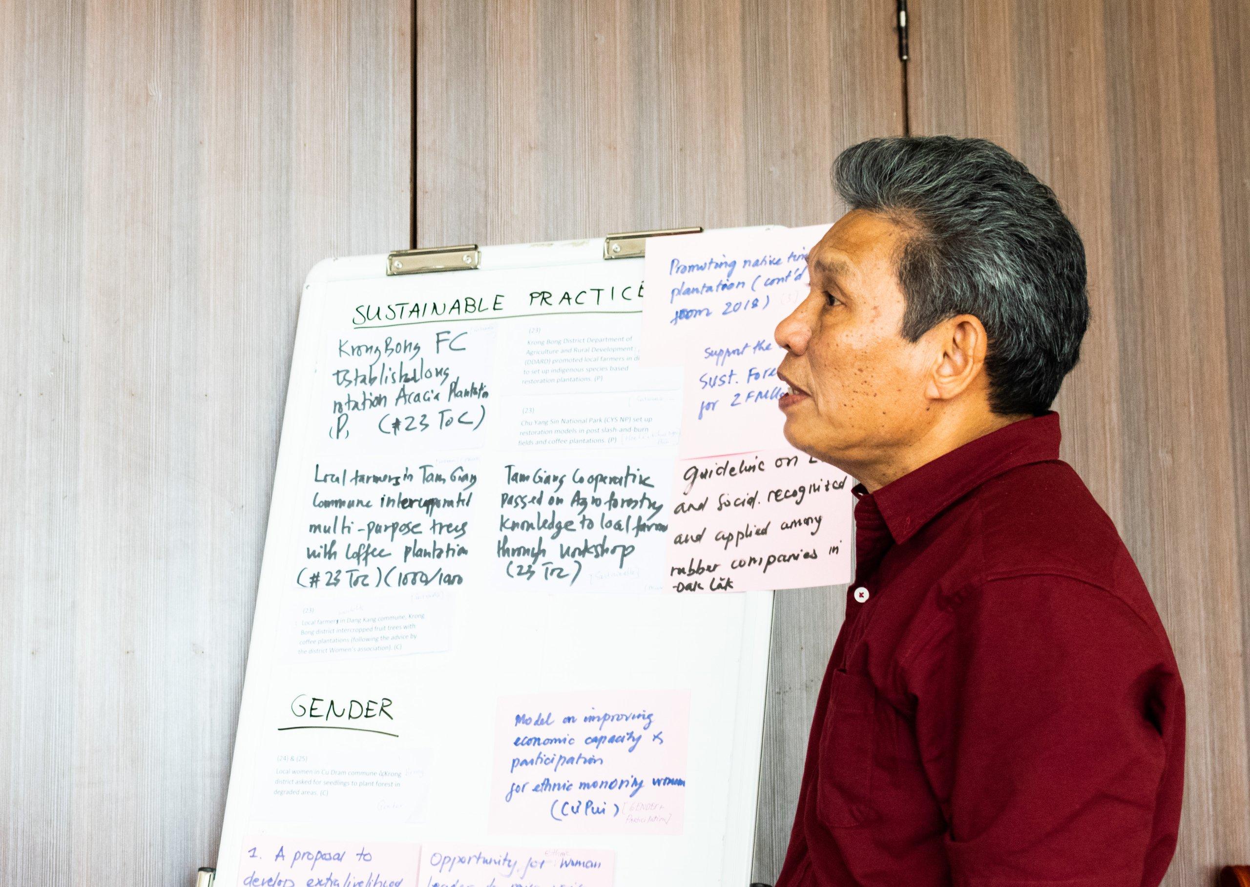 Cuộc họp thường niên về báo cáo và lập kế hoạch của dự án Sinh kế xanh